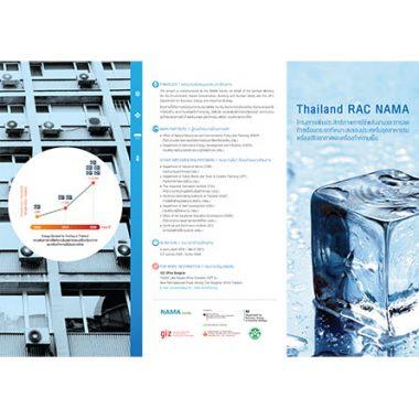 Brochure RACNAMA